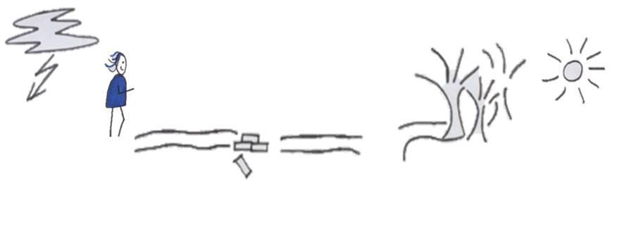 Deze afbeelding heeft een leeg alt-attribuut; de bestandsnaam is Hobbels-onderweg.jpg